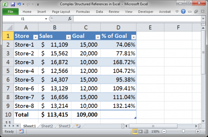 complex structured references table formulas in excel teachexcel com
