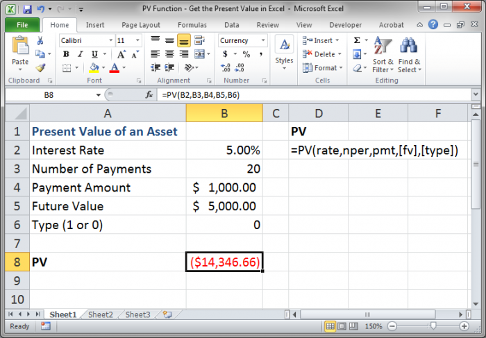 future value excel template - pv function get the present value in excel