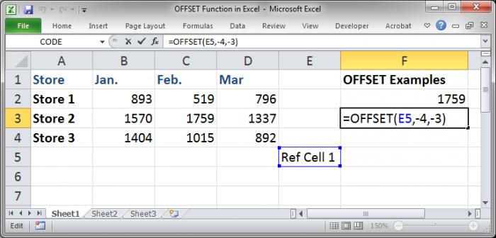 OFFSET Function in Excel - TeachExcel com