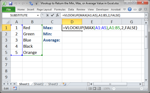 Vlookup to Return the Min, Max, or Average Value in Excel